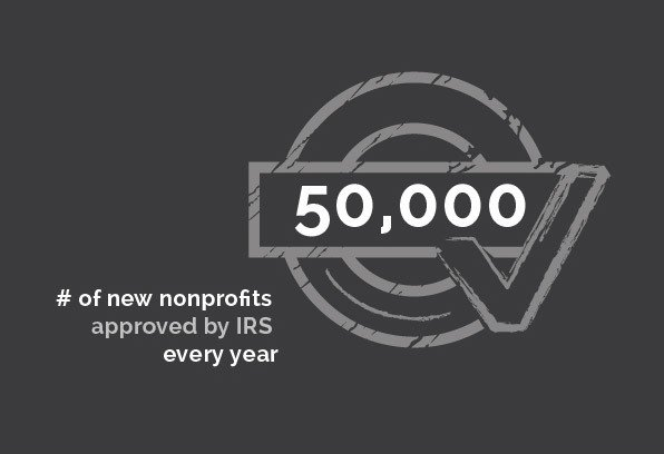 Tax & Wealth - 50,000 - # of new nonprofits approved by IRS every year