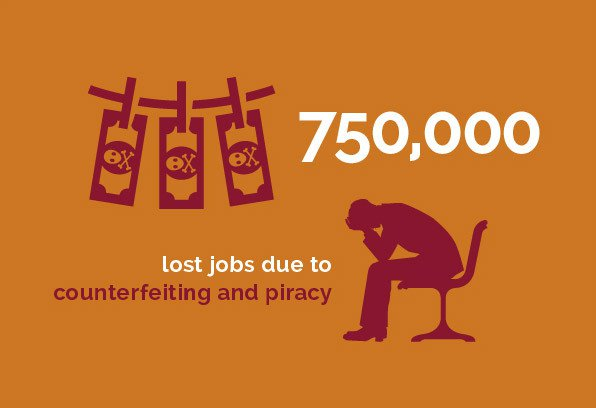 Entertainment - 750,000 lost jobs due to counterfeiting and piracy