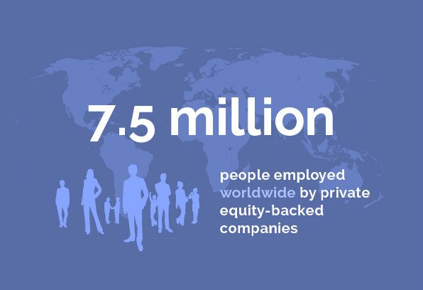 Corporate Group - 7.5 million people employed worldwide by private equity-backed companies
