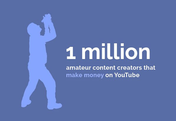 Entertainment - 1 million amateur content creators that make money on YouTube